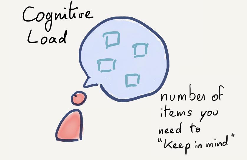 Charge cognitive : nombre d'éléments qu'il faut garder à l'esprit